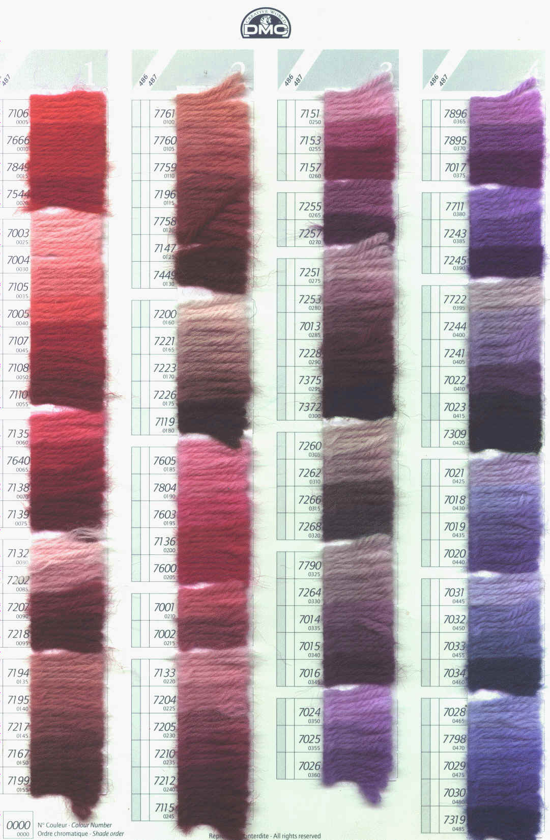 Needlepoint information on yarn usage and coverage dmc tapestry1g 178977 bytes geenschuldenfo Choice Image